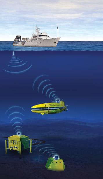 Mats3g Underwater Acoustics Sercel